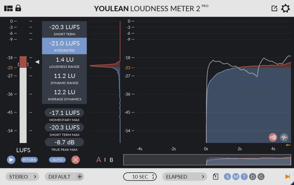 Loudness Meter 2 gratis